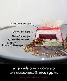 Современный десерт - муссовое пирожное с зеркальной глазурью. Пошаговый рецепт.