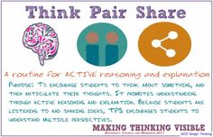 Harvard's Project Zero: Visible Thinking Routine: Think Pair Share A routine that can be utilized in collaborative groups for interview … Thinking Strategies, Thinking Skills, Teaching Strategies, Teaching Tips, Critical Thinking, Visible Thinking Routines, Visible Learning, Higher Order Thinking, Deep Thinking