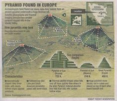 Bosnische piramides zetten gevestigde wetenschap voor raadsels - Tallsay.com