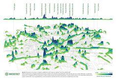 BikeDistrict - Ciclopedonali map
