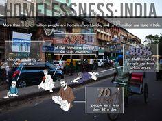 India's homeless make up over half world's estimates | AsiaStories