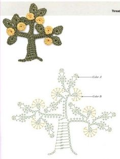 Ideas Crochet Heart Bag Flower Patterns For 2019 Crochet Puff Flower, Crochet Tree, Crochet Birds, Crochet Leaves, Crochet Flower Patterns, Love Crochet, Irish Crochet, Diy Crochet, Crochet Flowers