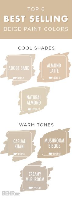 Neutral wall tones a
