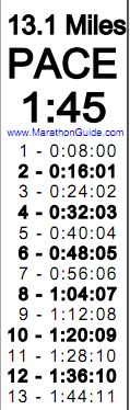 1:45 half marathon training plan
