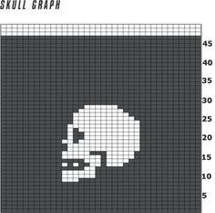 skull graph