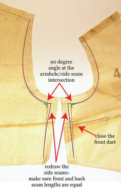 fitting techniques for the shoulder and armhole – In-House Patterns