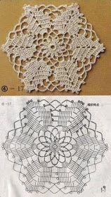 Letras e Artes da Lalá: Quadradinhos de crochê/squares.