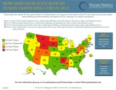 The Polaris Project just published a map ranking US states by their anti-trafficking laws. Massachusetts was named most improved. Wyoming, Arkansas, Montana, and South Dakota need to step up their game.