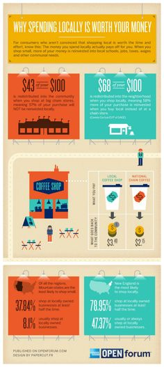 Shop Local! Money Shop, Shop Local, Main Street, Business Women, Meant To Be, Things To Do, Infographic, Make It Yourself, Woman