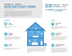 California's 2013-Residential Building Energy Efficiency Standards