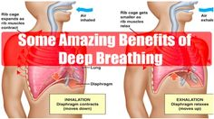 What Can Deep Breathing Benefit Beyond The Obvious? - Fighting Back Disease