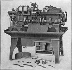 Fig. 321. Number 2 Automatic Screw Machine Courtesy of Brown and Sharpe Manufacturing Company, Providence, Rhode Island