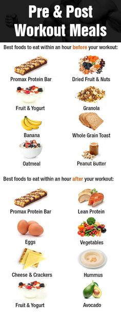 Pre and Post Workout Meals for Muscle Gain #muscle_gain_meal_plan #muscle_gain_diet #pre_workout_food #post_workout_food #pre_workout_snack #post_workout_snack #pre_workout_meal_muscle_building #post_workout_meal_muscle_building #post_workout_smoothie