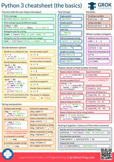 Python 3 cheatsheet poster Laptop or computer Technology is very extensive arena good scientific studies Learn Computer Coding, Computer Programming Languages, Basic Programming, Computer Basics, Coding Languages, Programming Tutorial, Python Programming, Computer Technology, Computer Science