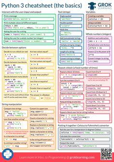 Python 3 cheatsheet poster