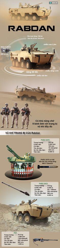 Xe chiến đấu bộ binh Đông Tây kết hợp độc đáo nhất Trung Đông. Army Vehicles, Armored Vehicles, Armoured Personnel Carrier, Armored Truck, Military Armor, Tank I, Concept Weapons, All Cars, Infographics