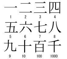 numeri giapponesi - Cerca con Google