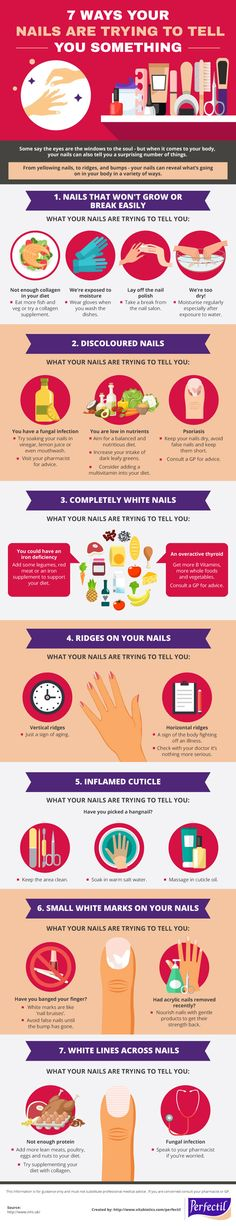 7 Common Nail Problems and Solutions Infographic. Topic beauty nails, fingernails and toenailes care, manicure, pedicure.