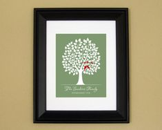 Anniversary Gift for Parents  15th 25th by CedarHouseKeepsakes2, $20.00