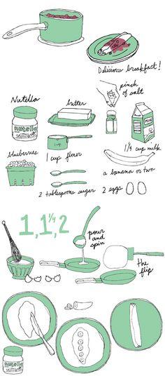 'My Favorite Crêpes' recipe illustration by Julia Rothman for Design Sponge Food Illustrations, Illustration Art, Recipe Drawing, Pureed Food Recipes, Food Drawing, Kitchen Art, Food Design, Recipe Collection, Food Art