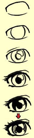 Eyes drawing tutorials