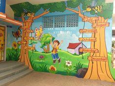 Hallway – Home Decor Designs 3d Wall Painting, Cartoon Painting, Wall Drawing, Kindergarten Classroom Decor, Kindergarten Design, School Wall Decoration, School Decorations, Art Wall Kids, Wall Art
