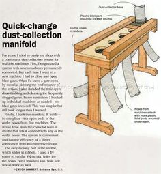 Dust Collection Manifold - Dust Collection
