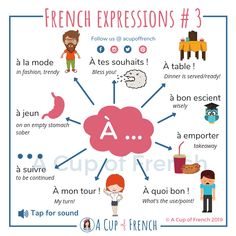 There are a lot of French expressions starting with the preposition À. Learn a few of these expressions here. French Verbs, French Grammar, French Phrases, French Quotes, English Grammar, French Language Lessons, French Language Learning, Learn A New Language, French Lessons