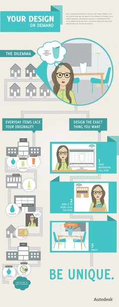 infographics layout design - Google Search