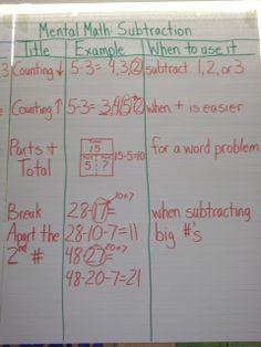 Math Workshop Adventures
