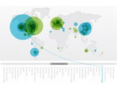 Grid Plane || Google Chrome Viz