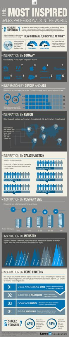 The most inspired sales professionals in the world