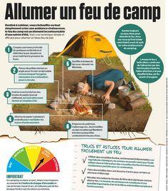 Voici une technique simple et efficace pour allumer un beau feu de joie. Bushcraft, Survival, Camping, Simple, Joy, Beauty, Spaces, Campsite, Outdoor Camping