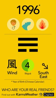 Feng Shui BaGua basics if you're a man born in 1996 (Chinese zodiac calendar), year of the Fire Rat, by Karma Weather #KarmaWeather