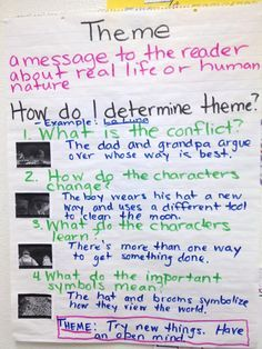 We are just wrapping up a study of theme and symbolism. To help students, better understand, I used a Pixar short. When the students came in, their warm up was to brainstorm questions to ask themse. Guided Reading Lessons, Reading Skills, Teaching Reading, Teaching Kids, Learning, Theme Anchor Charts, Reading Anchor Charts, Elements Of Literature, Narrative Elements