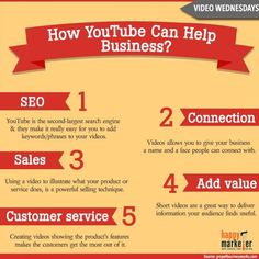 How YouTube Can Help Your Business | HappyMarketer.com Marketing Pdf, Marketing Software, Small Business Marketing, Marketing Tools, Digital Marketing, Affiliate Marketing, Marketing Ideas, Media Marketing, Infographic Video