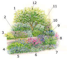 die 25 besten bilder von hanggarten home garden. Black Bedroom Furniture Sets. Home Design Ideas
