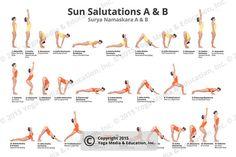 Sun Salutations A & B Poster of Yoga Poses