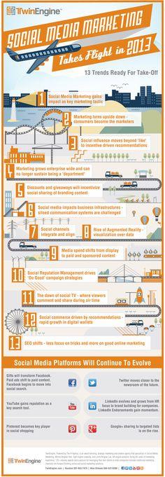 13 Social Media Marketing Trends For 2013 [INFOGRAPHIC] – AllTwitter | Internet Billboards