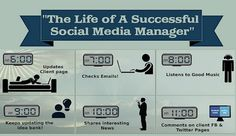 The-Life-Of-A-Successful-Social-Media-Manager-Infographic_cover
