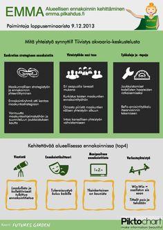 Poimintoja EMMA-hankkeen loppuseminaarista 9.12.2013