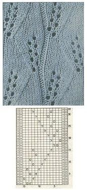 Just the photo & chart - a cute, leafy lace knitting stitch -- free knitting pattern -- knitting stitch dictionary