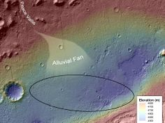 Curiosity Finds Evidence For Ancient Flowing Stream On Mars