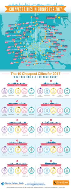 Infographic: Here are the cheapest Cities in Europe 2017 - Matador Network