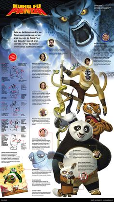 This post features some of the nicest movie infographic designs from different Latin American designers, a great post to see the work from these great artists. Kung Fu Panda, Photoshop Illustrator, Illustrator Tutorials, Graphic Design Tips, Graphic Design Inspiration, Martial Arts Humor, Magazine Design Inspiration, Marvel Cartoons, Marvel E Dc