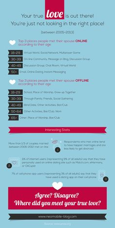 Online Dating Is Bigger Than Porn  Infographic    Online dating