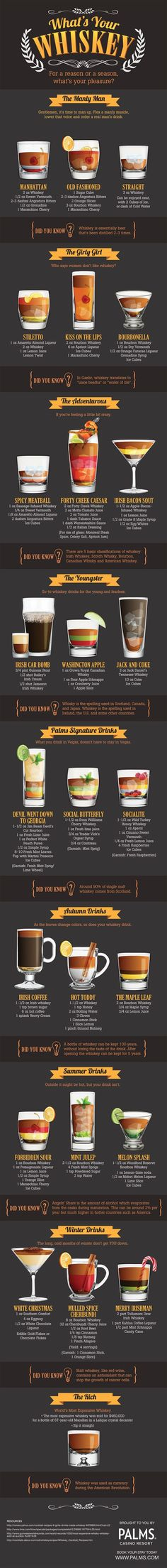 "This eye-catching infographic, titled: ""What's Your Whiskey?"", covers an array of topics that all have to do with this distinguished type of alcohol including its' extensive history, popular drink recipes for all types of occasions and tons of interesting facts! http://www.palms.com/palms-blog/what_s_your_whiskey"