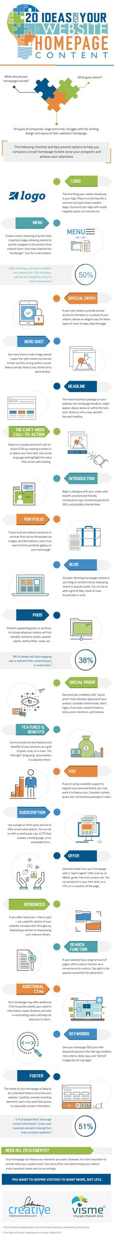 20 Ideas for Your Website Homepage Content [Infographic]