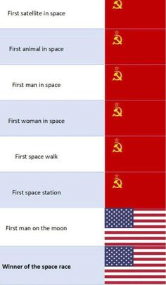 Picture memes 7 comments — iFunny First satellite in space First animal in space First man in space First woman in space First space walk First space station First man on the moon Winner of the space race – popular memes on the site Russian Memes, All Meme, Space Race, Man On The Moon, Animal Jokes, Hetalia, Best Funny Pictures, Funny Photos, Popular Memes