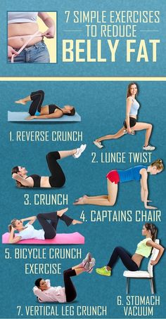 Losing belly fat is really a big task. Including exercises to reduce belly fat for women helps the best. Here is how to lose stomach fat with these simple exercises.